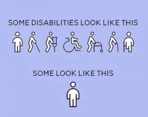 "A graphic showing diverse ways of body/mind figures with the caption ""some disabilities look like this"" depicting bodily differences, and ""some look like this"" depicting a figure with no body differences"